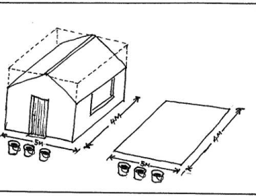Calculating water storage needs